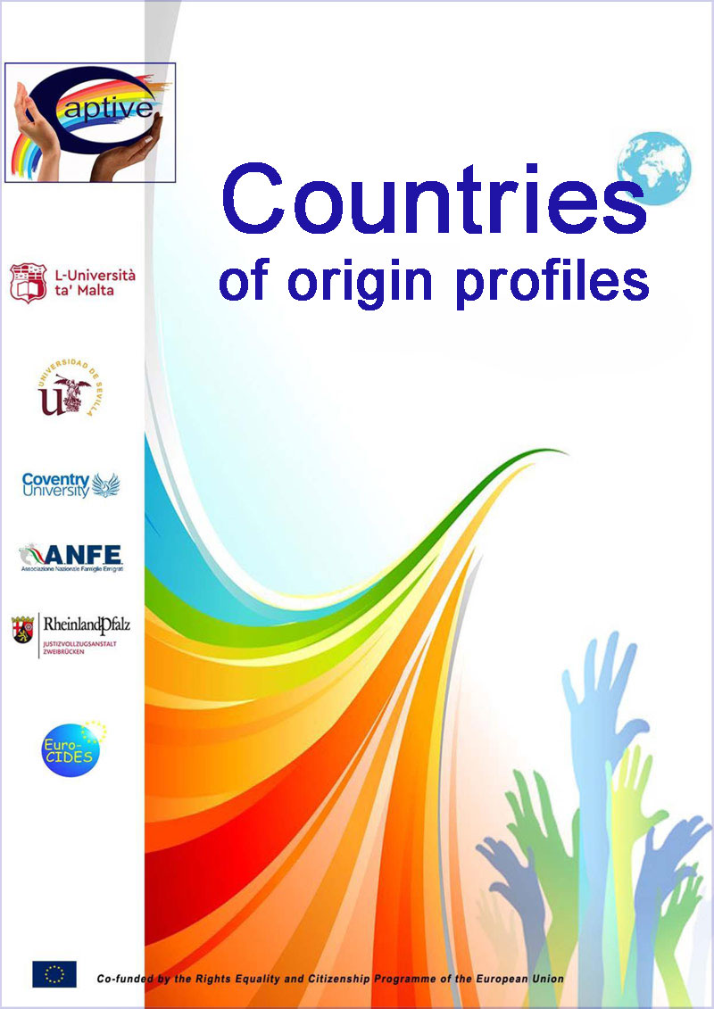 Countries of origin profiles